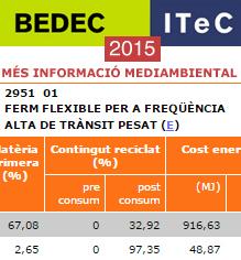 BEDEC-2015-cat-220px