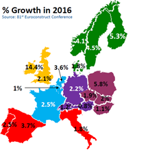 news-euroconstruct-mapa