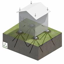 Nou EAD referent a kits de fonamentació superficial i reutilitzable per a estructures lleugeres