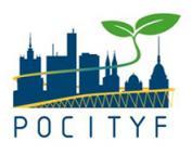 L'ITeC, soci d'un nou projecte H2020: POCITYF