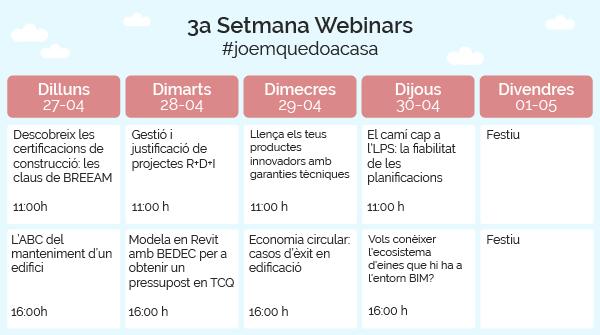 Ja està preparada la 3a Setmana de Webinars #joemquedoacasa